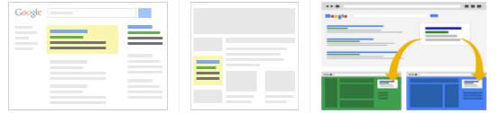 Rete di ricerca e rete display