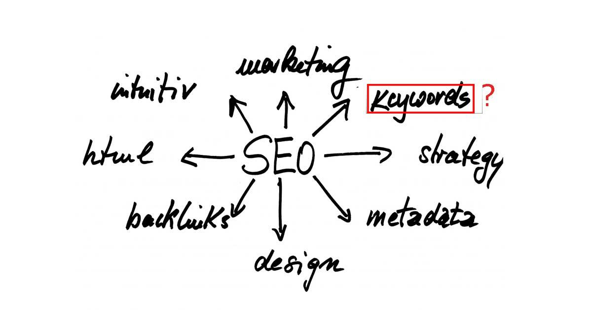 Il peso delle keyword nella seo
